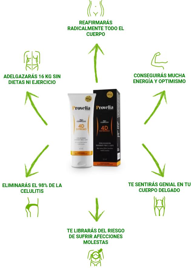 Provelia 4D precio